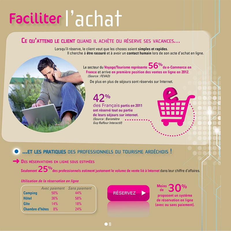 Création graphique de plaquette à Lyon pour le tourisme