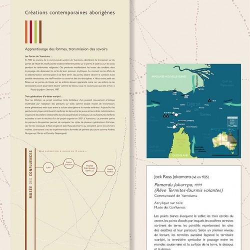 Graphisme exposition – Musée des Confluences